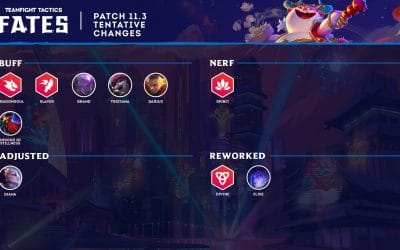 TFT – Patch notes 11.3