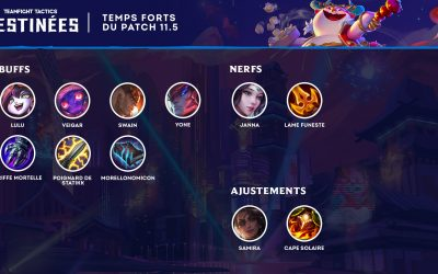 TFT – Patch notes 11.5