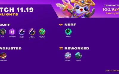 TFT – Patch notes 11.19